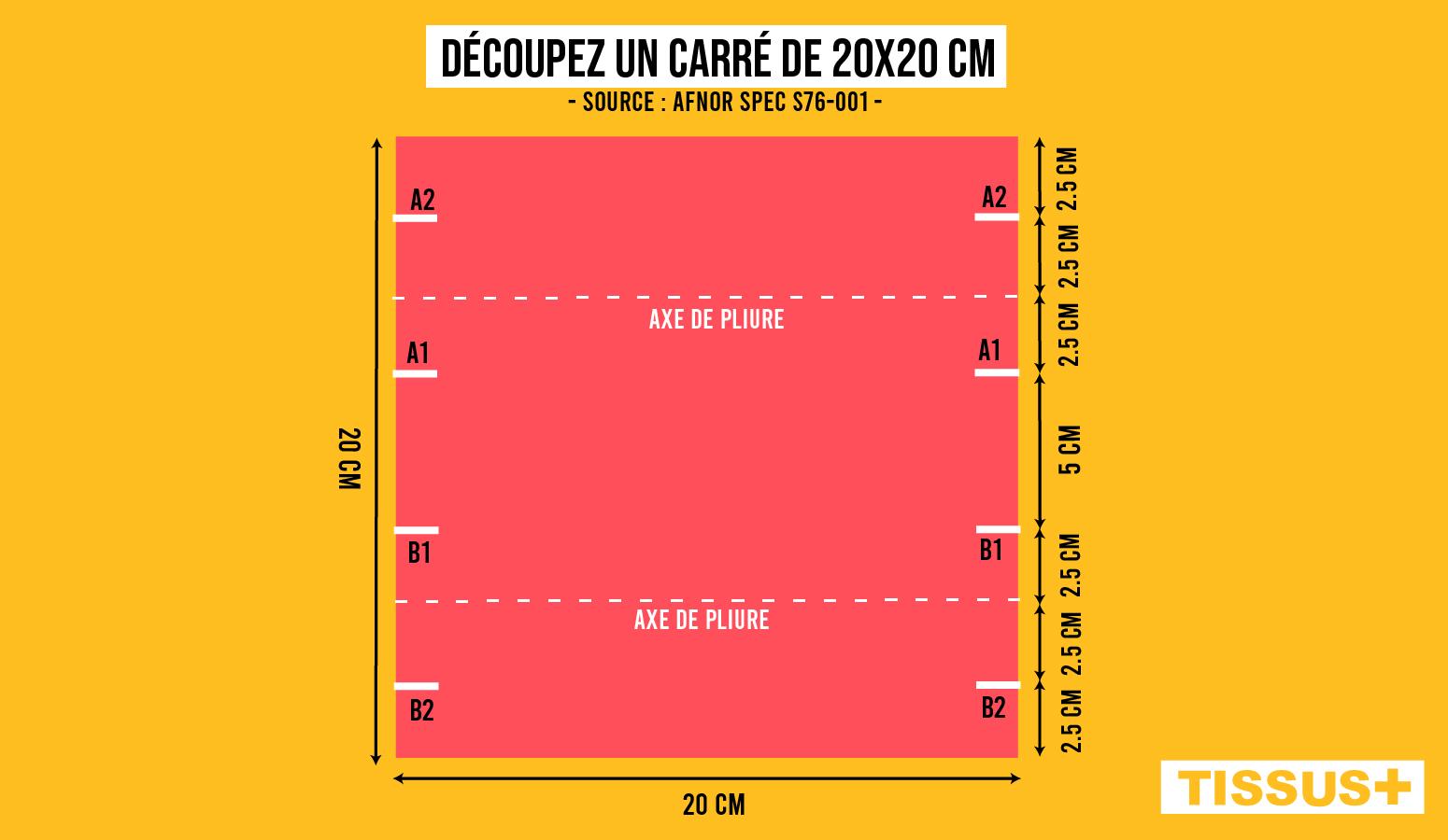 Découpez un carré de 20x20 cm