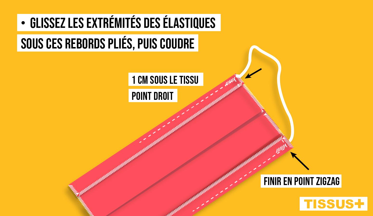 Glissez les extrémités des élastiques sous ces rebords pliés, coudre puis finir en point zig zag